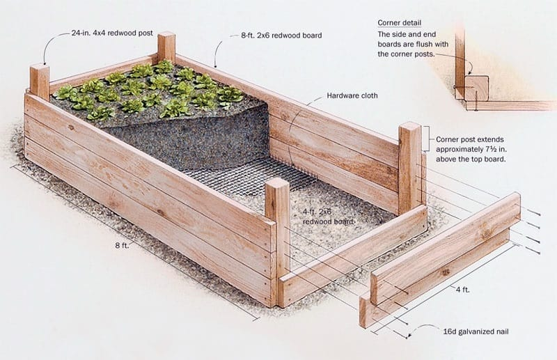Raised bed being built