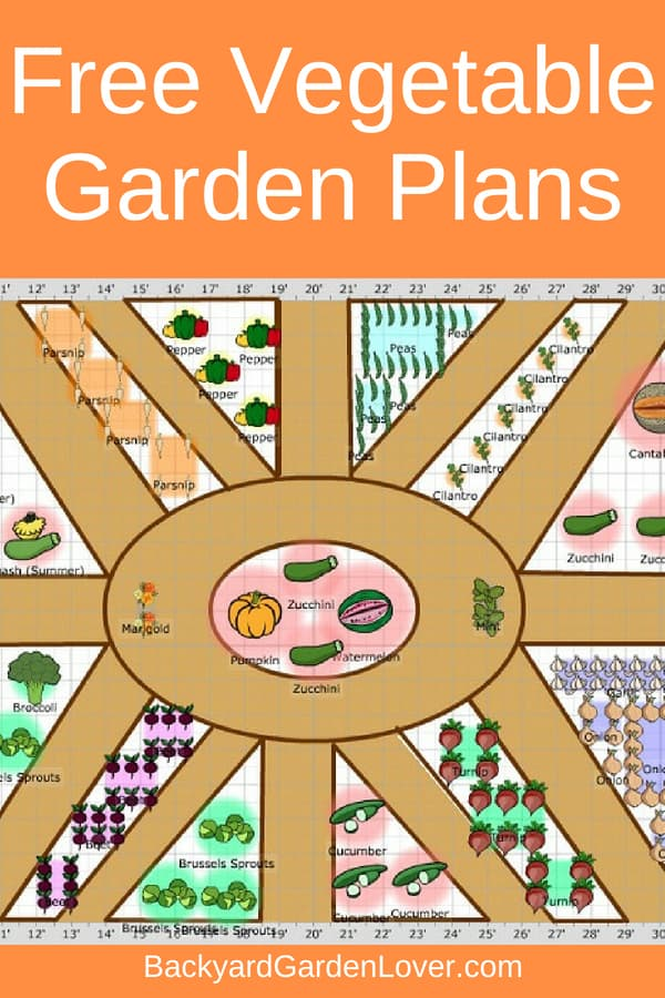If you're a beginner gardener looking for some free vegetable garden plans, here are 7 samples you can use to get inspired. They include companion planting, raised beds, small and large garden layouts to help you design your garden.