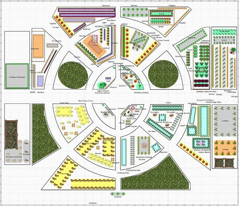 Garden plan that mixes permanent beds with rotating vegetables