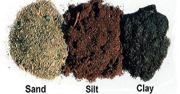 Types of soil