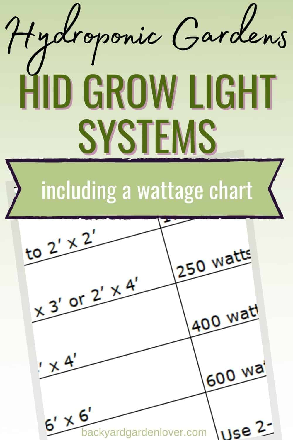 HID grow light systems for hydroponic gardens - Pinterest image