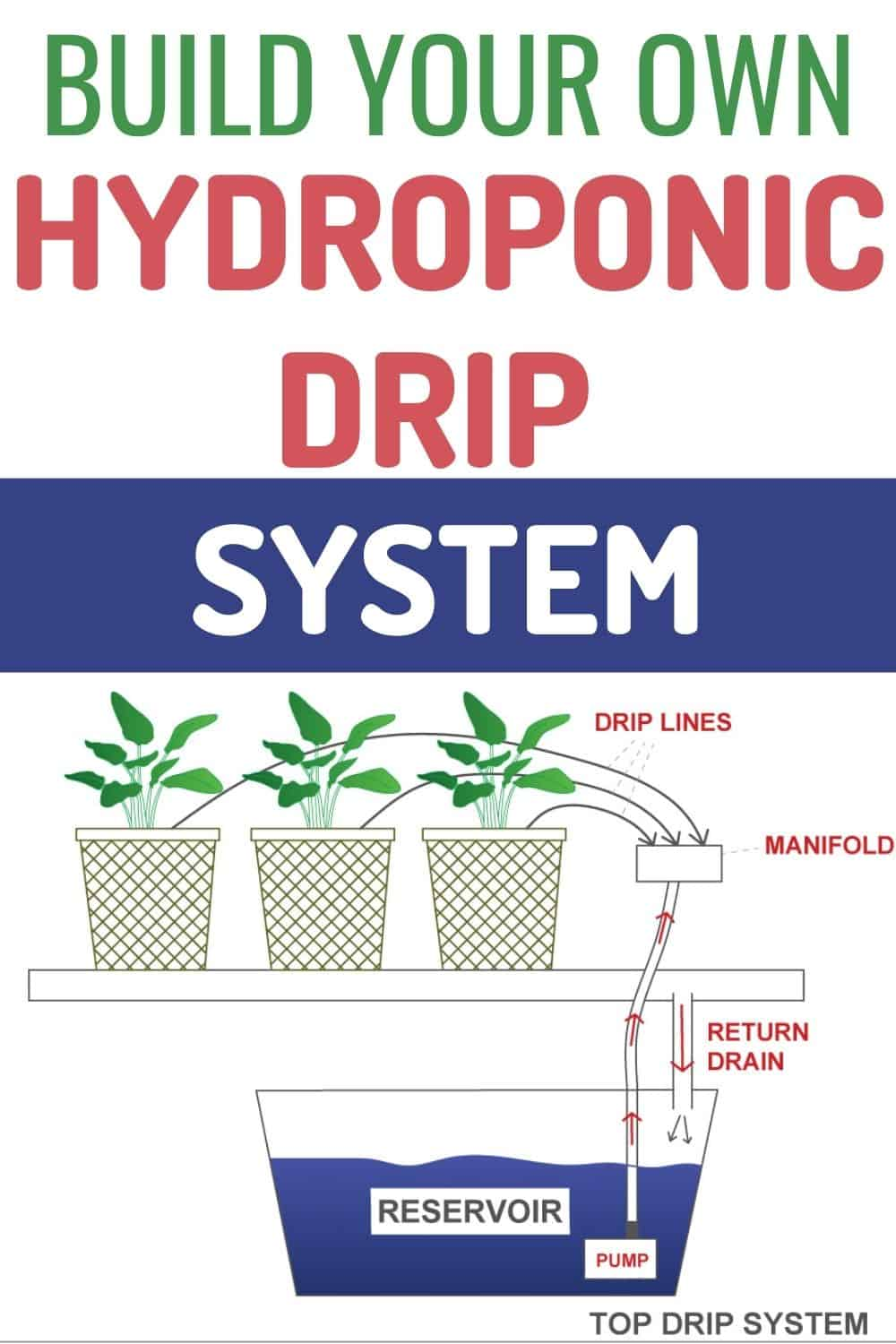 Build your own hydroponic drip system